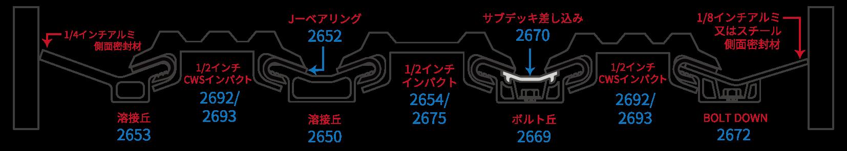 V-18シリーズ