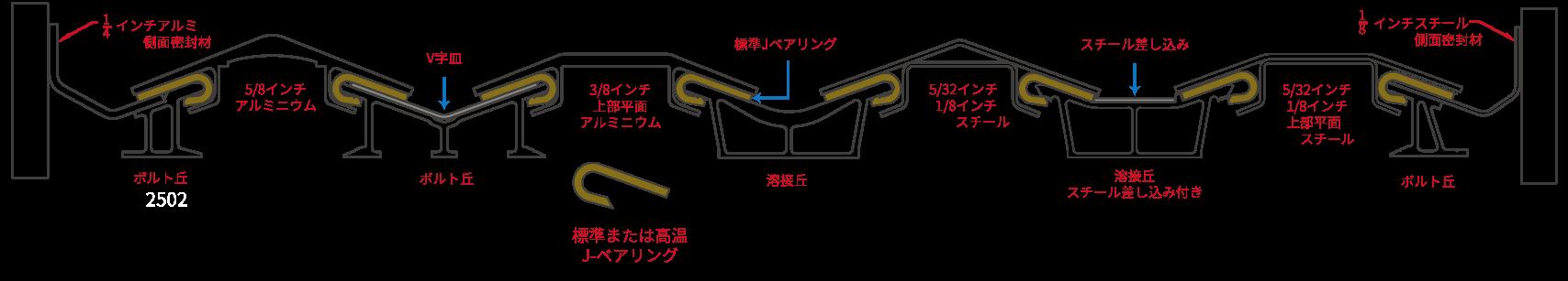 V-9シリーズ接合例